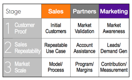 10Part_Summary_table
